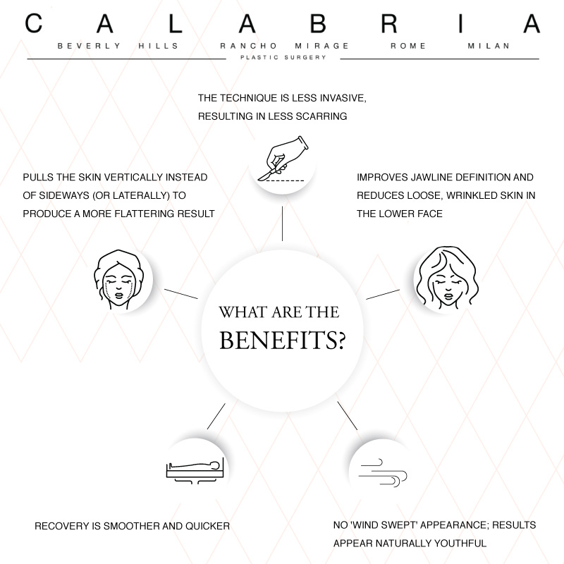 calabria-infographic-01